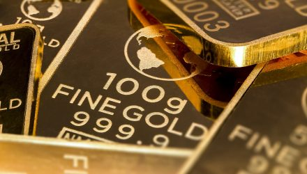 Rising Natural Interest Rates Putting Pressure on Gold