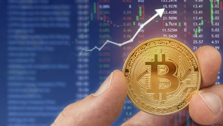Free Bitcoin Trading...in These US States Only