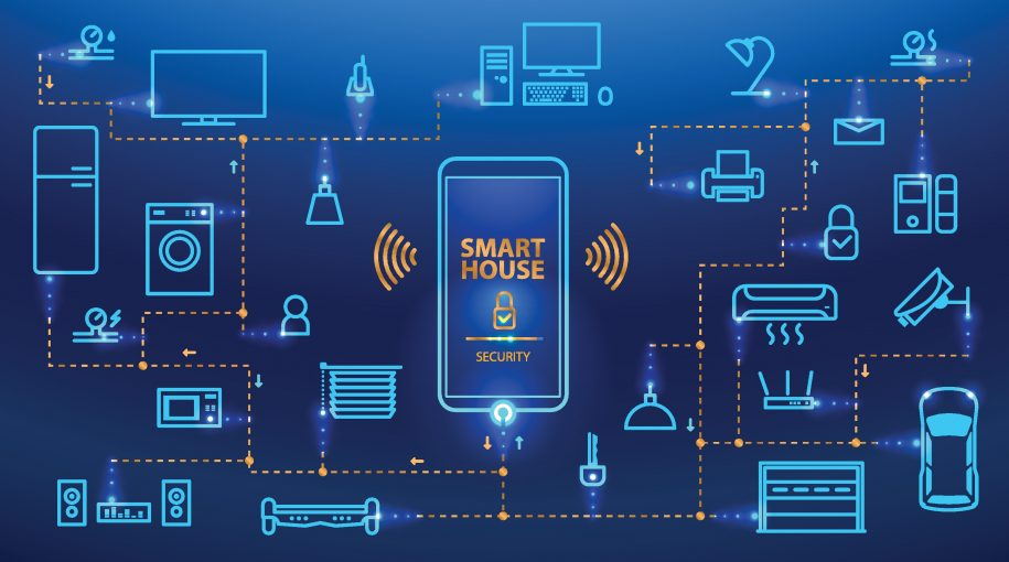 Investigating an Internet of Things ETF