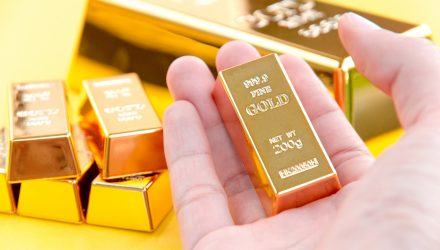 A Key Level for Gold, Bullion ETFs