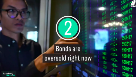 Larry McDonald on CNBC: Bonds Are Way Oversold
