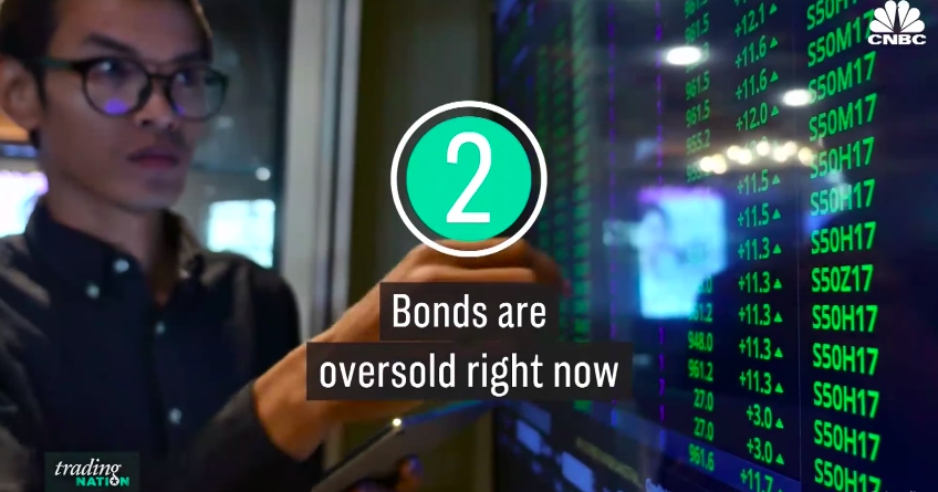 Larry McDonald: Bonds Are Way Oversold