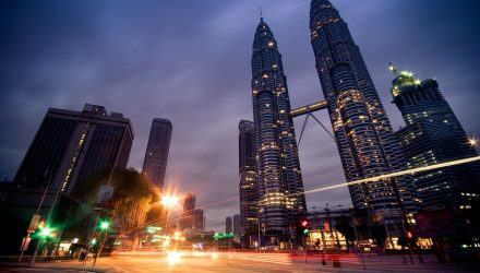 Malaysia Moves Reveal Risks, Opportunity with International ETFs