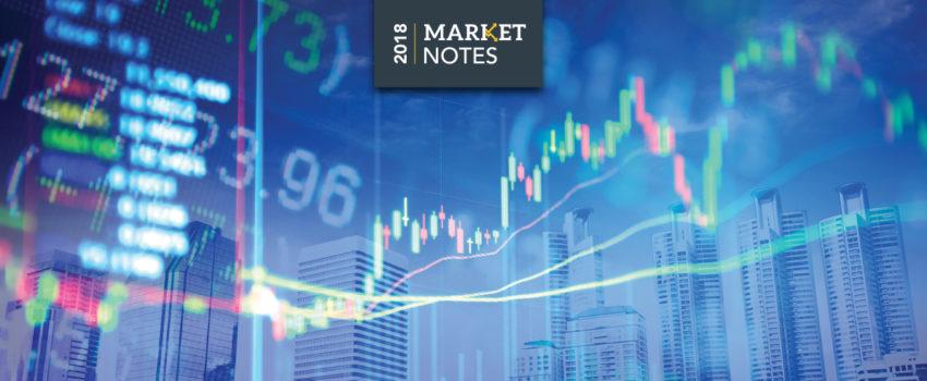 Mixed Economic Signals Keep Markets Range Bound
