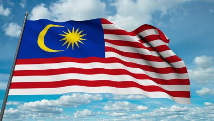 Surprise Malaysia Election Result Plummets ETF