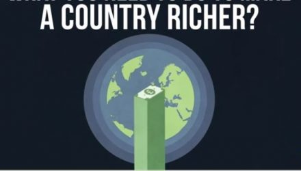 How to Make a County Rich