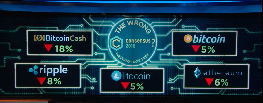 Even More Bullish On Bitcoin After Consensus 2018