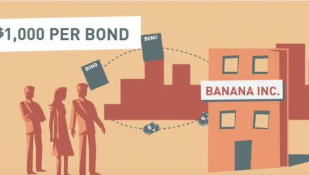 corporate bonds