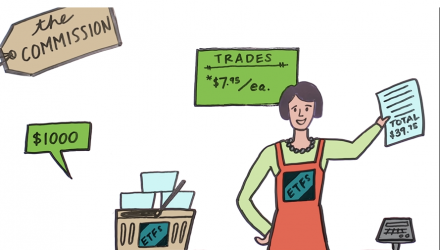 how to trade ETFs