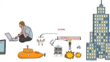millenials and finance