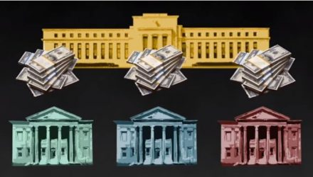 the federal reserve explained in 3 mintes