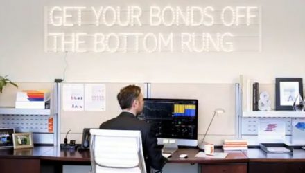 The Time is Now for PowerShares Laddered Corporate Bond ETF