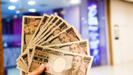 As Yen Weakens, Currency Hedged Japan ETFs Pop