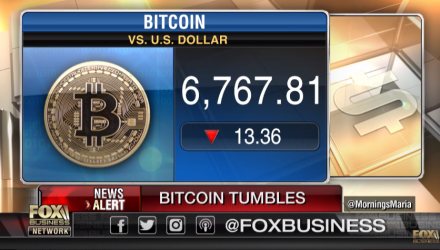 Bitcoin Plunges After Coinrail Exchange Hacked