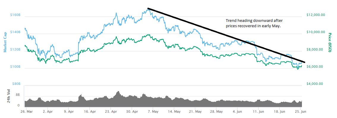 Blockchain IPO Garners Interest Despite Crypto Bear Market 1