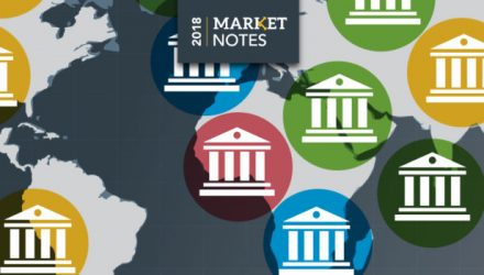 Central Banks Weigh In on Global Economy