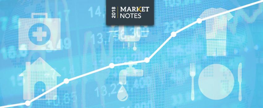 Defensive Sectors Outperform as Quarter End Nears