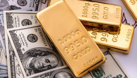 Inflation, Rates, U.S. Dollar Could Set Leveraged Gold ETFs in Motion