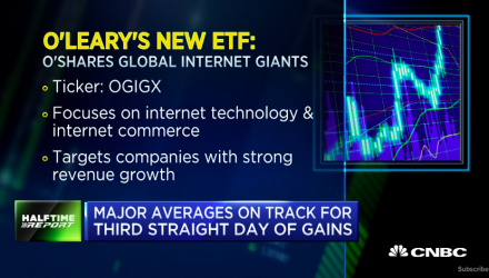 Kevin O'Leary's New 'Internet Giants' ETF Debuts