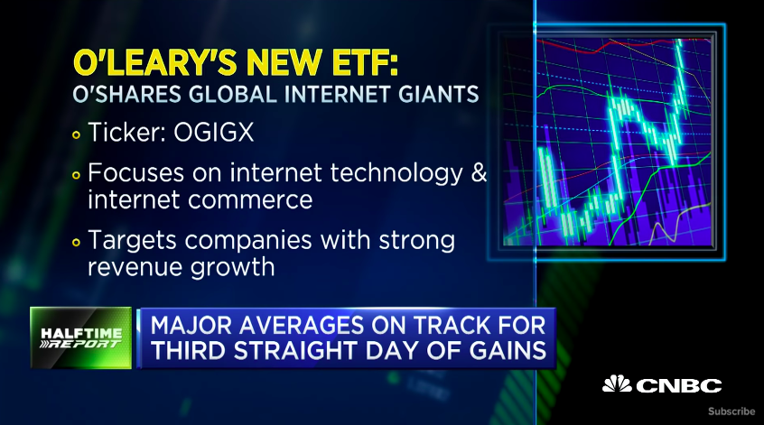 Kevin O'Leary Debuts New 'Internet Giants' ETF