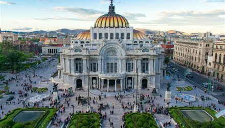 Mexico ETF Dragged Down by Political Risk, Trade War Fears