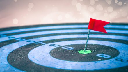 Setting an Appropriate Target for Returns