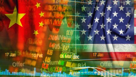 Small-Cap ETFs Big Winners in U.S., China Trade War