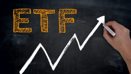 Small Cap ETFs are Unlikely Market Leaders