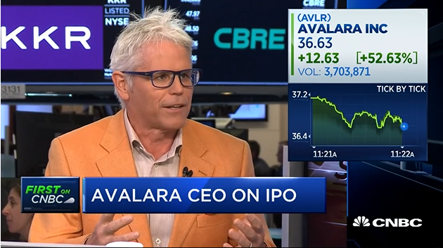 Tech ETFs Down But Avalara IPO Up
