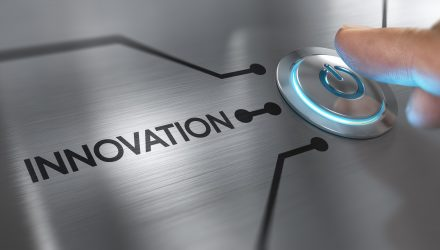 The New Economy is Trending Towards Innovation