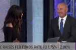Tom Lydon Winners Losers After Fed Hike