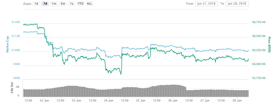 Traders Bullish on Bitcoin Despite Bearish Outlook 1