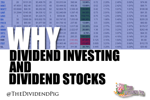 Why Dividend Investing and Dividend Stocks?