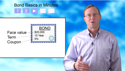 Bond Basics 3: What Are Bonds?