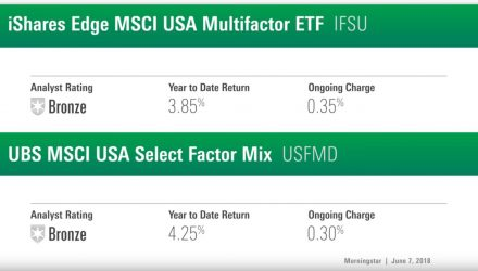 Focus on Multiple Market Factors with these Two ETFs