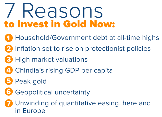 7 Reasons Invest Gold