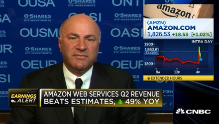 Amazon will Face Stiff Cloud Compeition, Says Kevin O'Leary