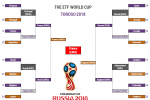 ETF World Cup