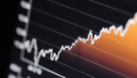 ETF Options for the Long-Term Value Investor
