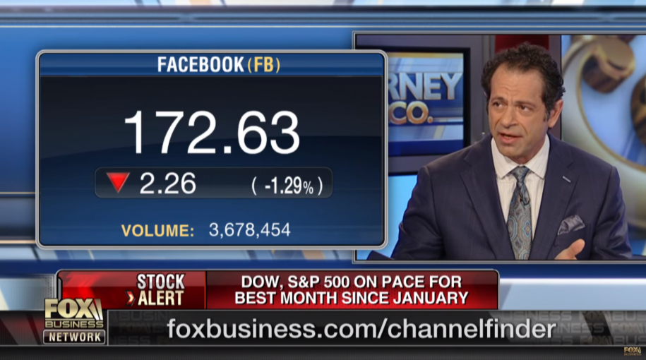 Is Now the Right Time to Buy Facebook?