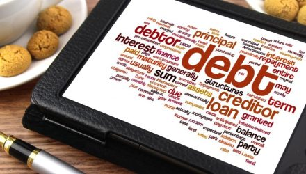 Global Corporate Debt Growing at Rapid Pace