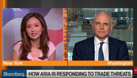 How Asian Markets are Responding to Trade Disputes