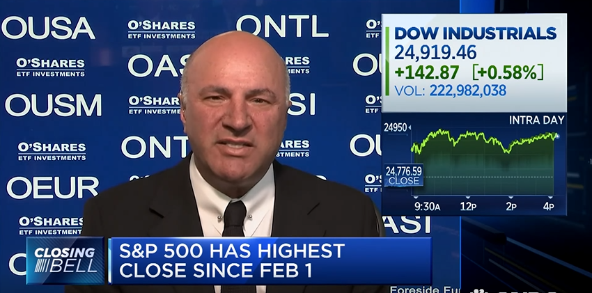 Markets Range-Bound & Flat, Says Kevin O'Leary