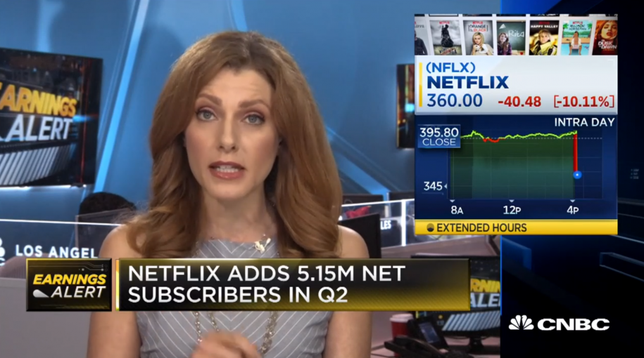 Netflix Plunges 14% Following Missed Q2 Expectations