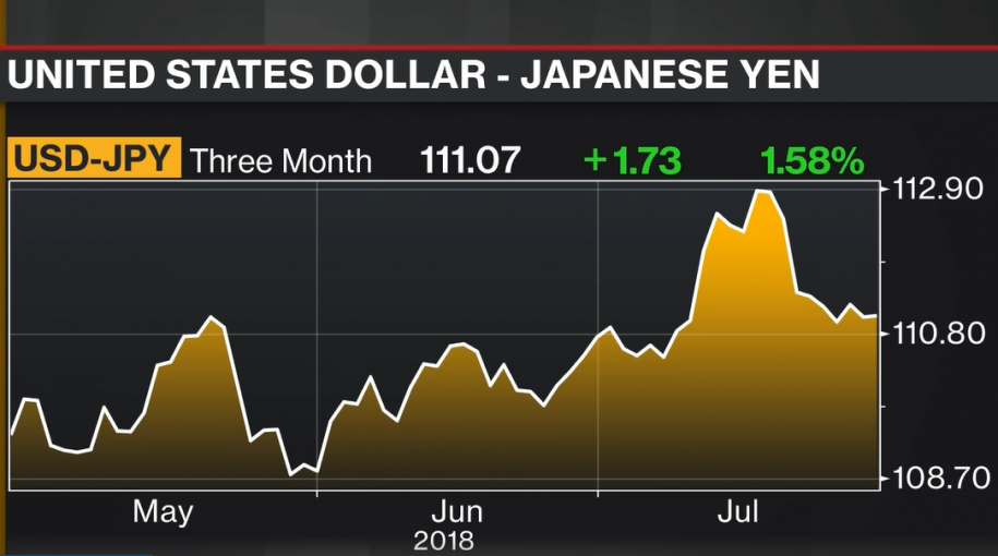 Portfolio Manager Favors Favors U.S., U.K. Sovereigns Over Japan, Europe