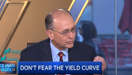 The Fed is Holding Down Long End of Yield Curve