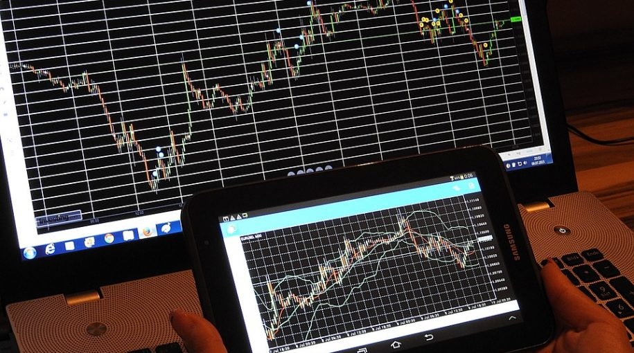 Best Trading Strategies in Current Market