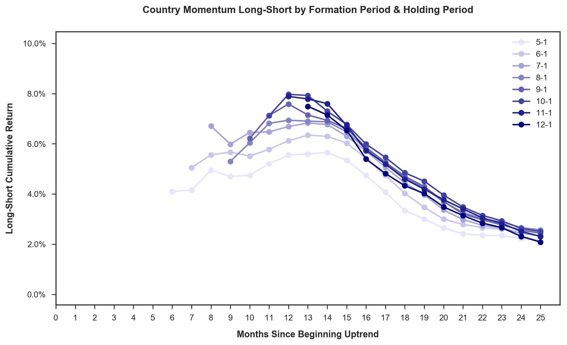 country-momentum-ls