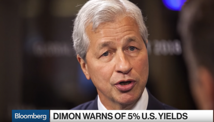 5% Treasury Yields Not Impossible, Says Jamie Dimon