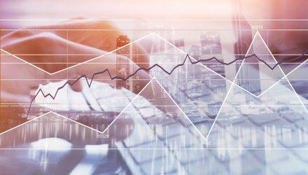 A New Index for ProShares ETF 'SPXT'